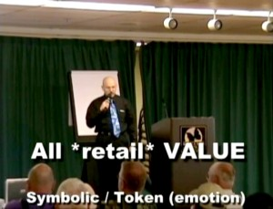 gem value