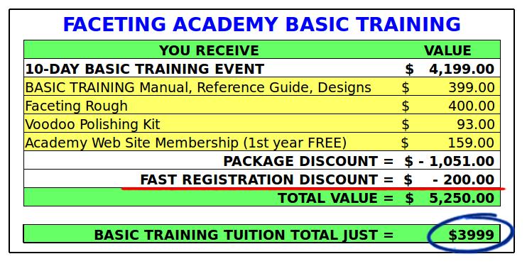 faceting academy basic training