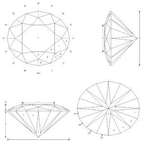 cam oval faceting design