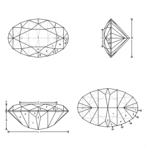 faceting diagram canoe oval